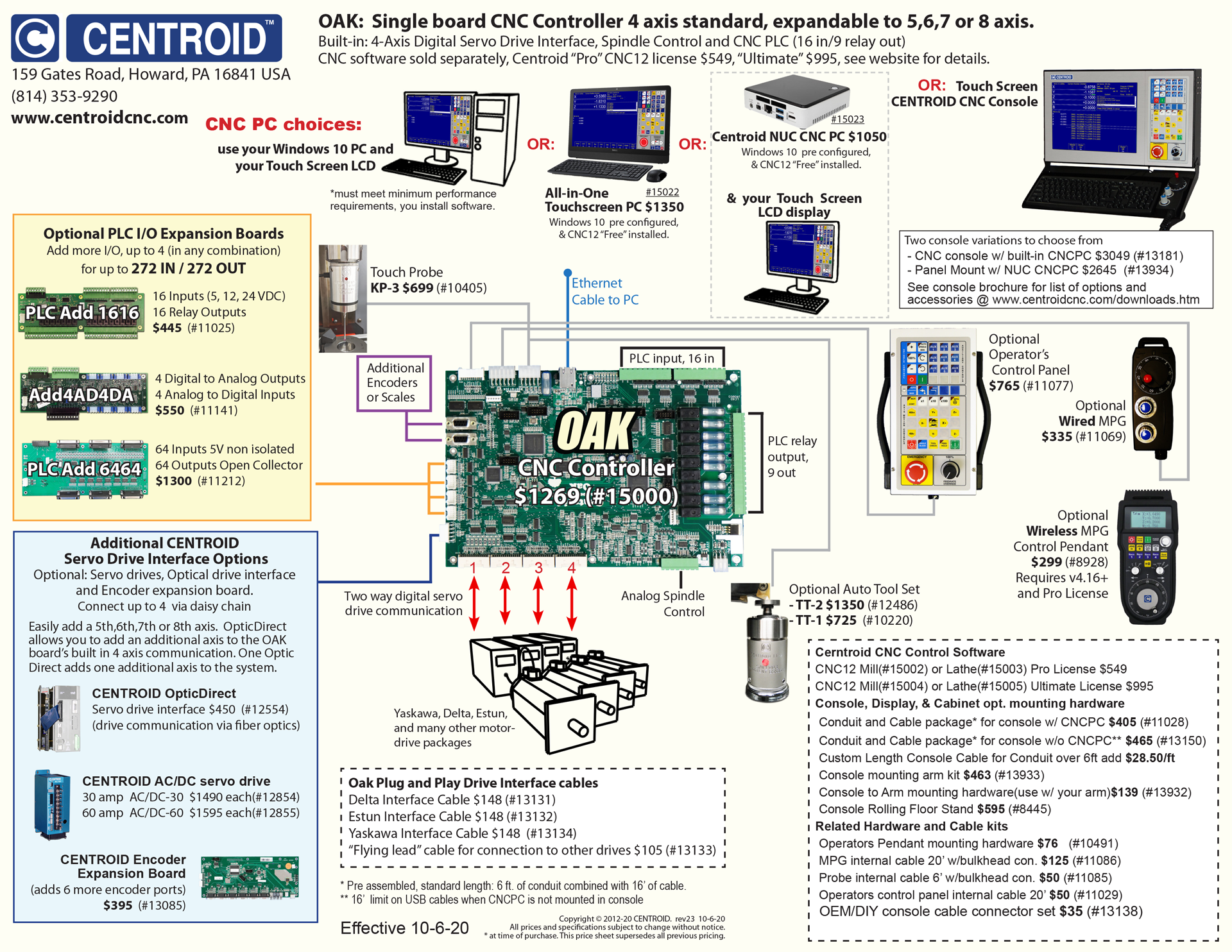 CENTROID Oak CNC controller for mills, lathes and routers