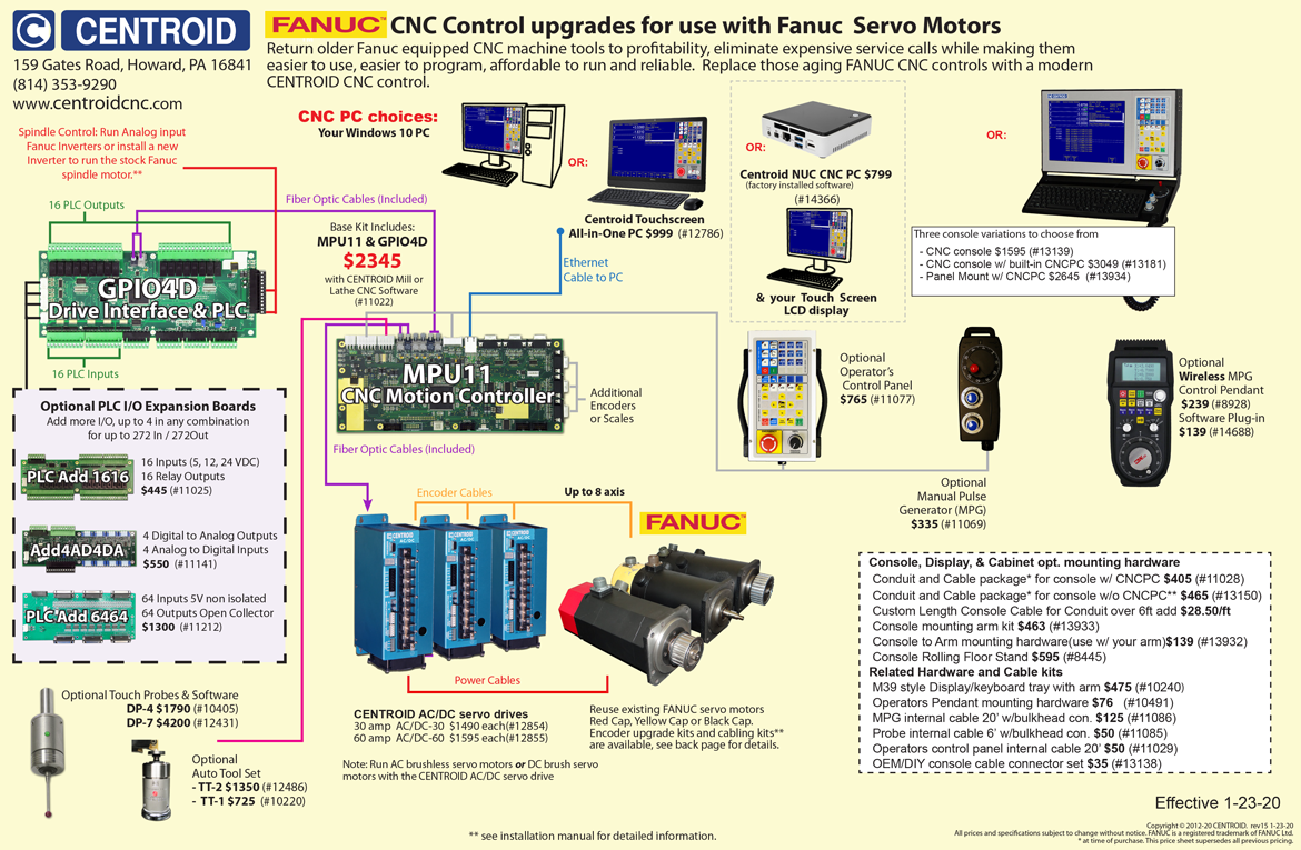 Centroid Fanuc CNC retrofit pricing
